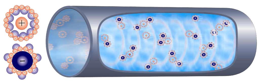 Принцип работы электромагнитного умягчителя воды АкваЩит