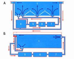 Традиционные методы водоподготовки