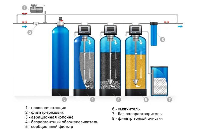 Схема предназначена для воды с