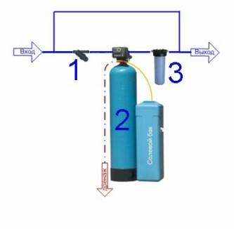 Фильтры для очистки воды от извести своими руками
